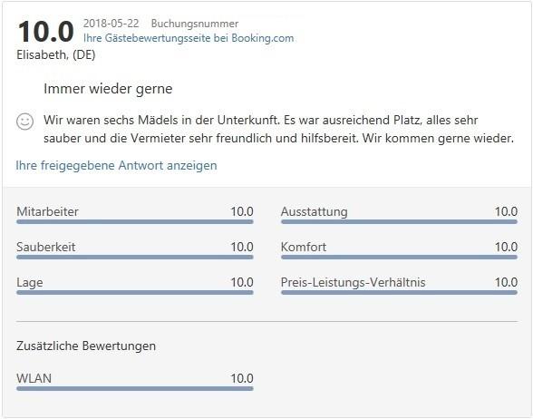 Gästebewertung Booking.com Ferienwohnung am Bodensee Heiligenberg